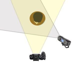 diagrama de visión